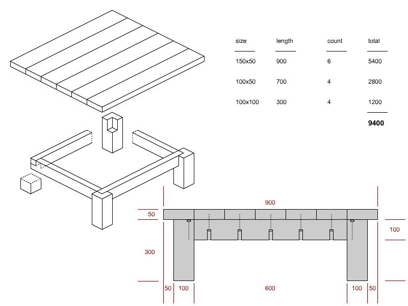 Plan For Square Coffee Table Image And Description