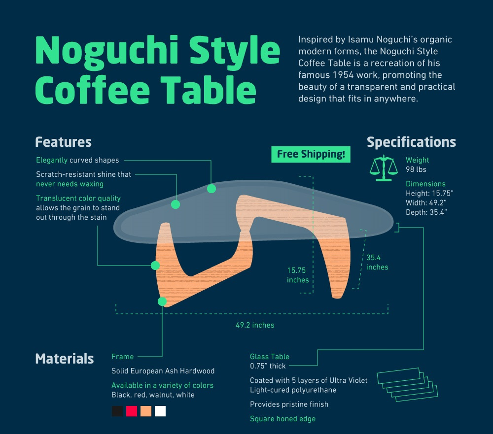 Plan of Noguchi Coffee Table